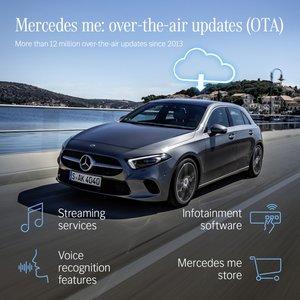 Foto Mercedes over air